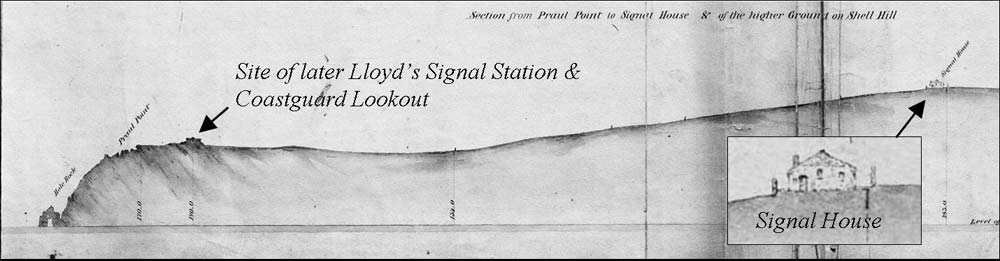 A sectional drawing of Prawle Point - the inset shows the Signal House above Prawle Point (Trinity House) dated 1834